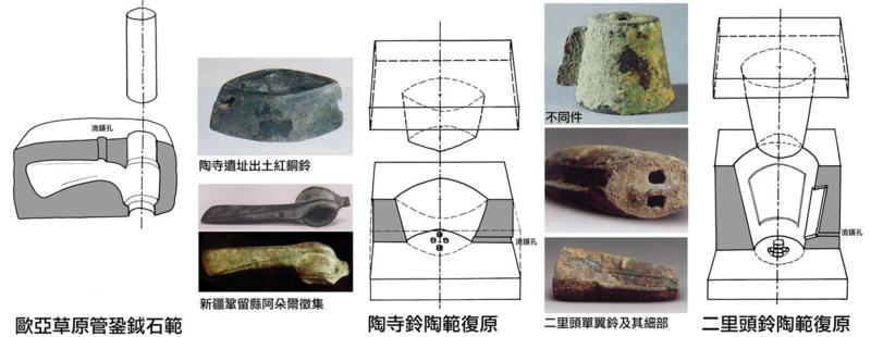 010-早期青銅器鑄造復原-001c